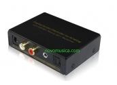 Conversor Analogico Digital ROCO RO3090
