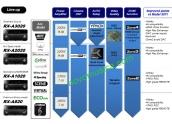Receptor AV Yamaha RX-A820 RXA820 Amplificador cine en casa RXA820 de 160W x 7 c